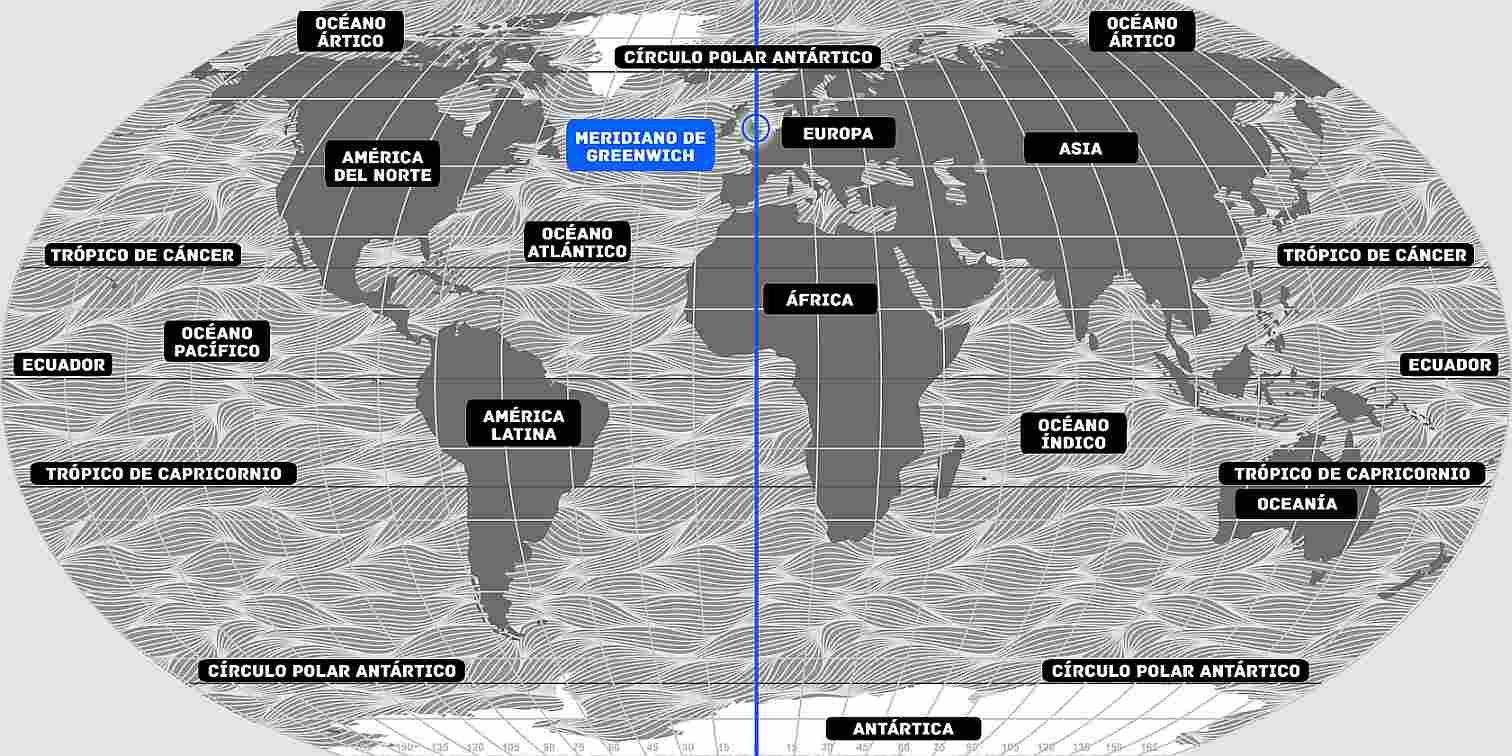 Meridianos Paralelos Geografia
