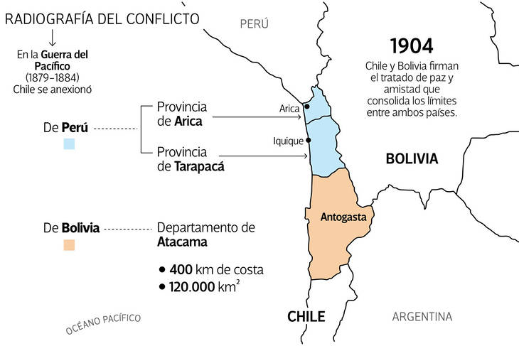 Paises sin salida al mar conflicto Chile Bolivia