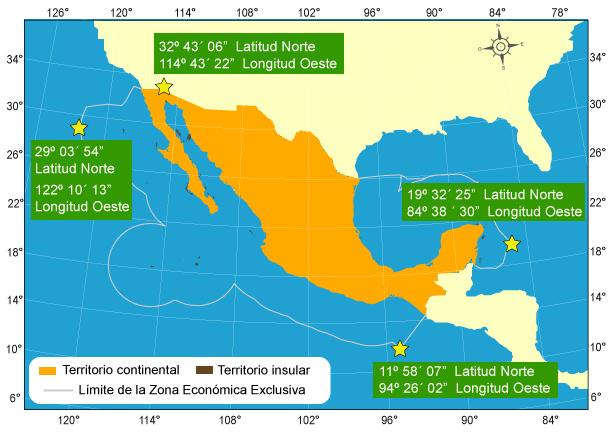 Coordenadas Puntos Extremos México