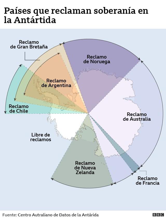 Reclamos territorios Antártida